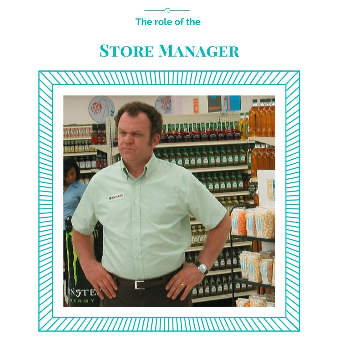 Retail Store Manager Job Duties: